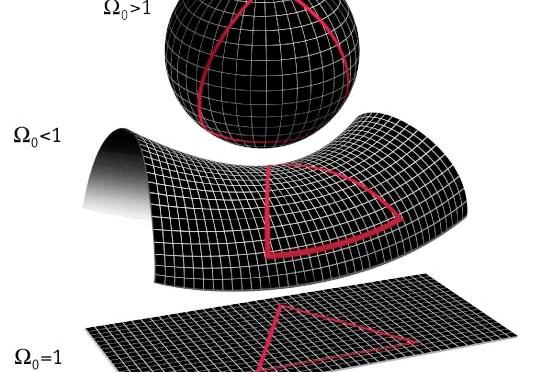 Friedmann–Lemaître–Robertson–Walker metric